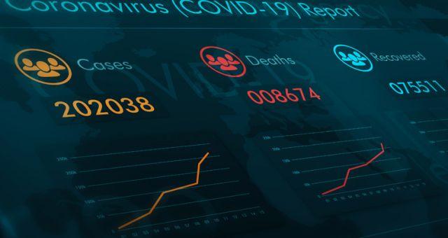 Covid 19 Data Science